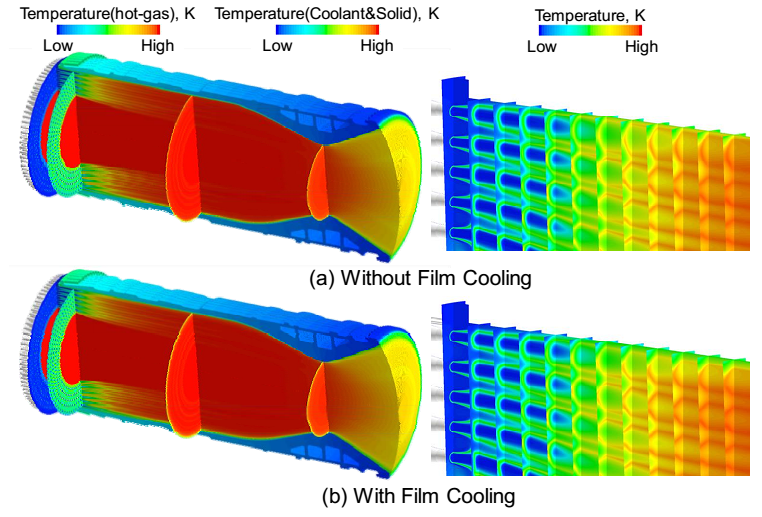 CFD coupled combustion heat transfer simulation