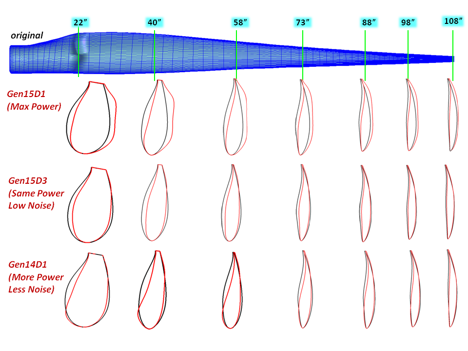Airfoil cross-section shapes for different designs extracted from design space. Cross-section of  BSDS shape is shown in black. Other  designs are shown in red.